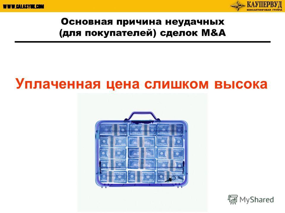 WWW.GALASYUK.COM Основная причина неудачных (для покупателей) сделок M&A Уплаченная цена слишком высока