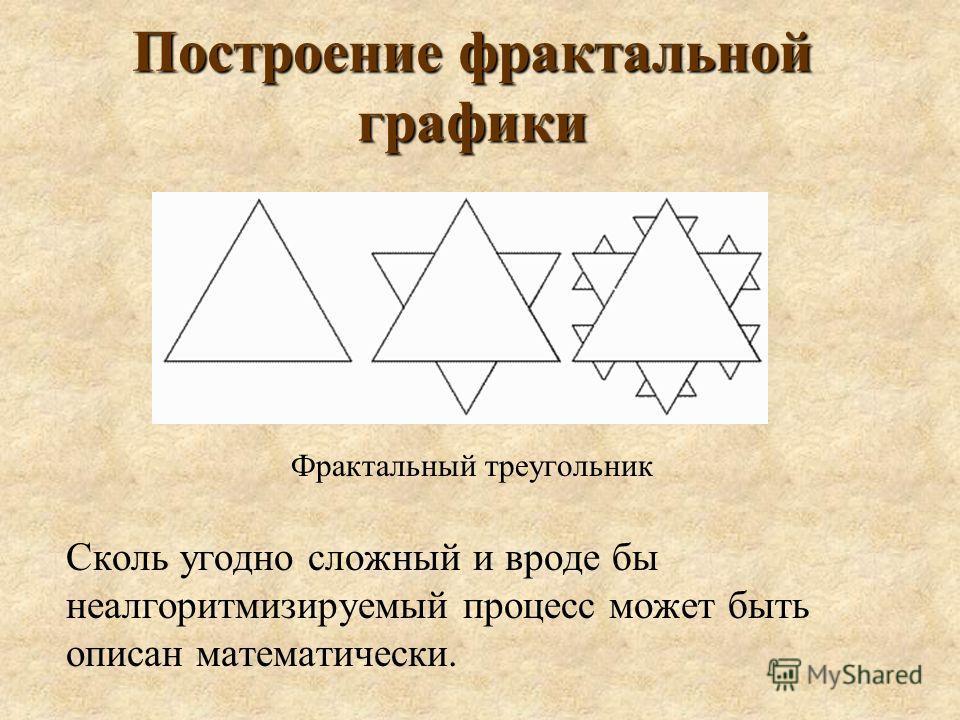 Построение фрактальной графики Фрактальный треугольник Сколь угодно сложный и вроде бы неалгоритмизируемый процесс может быть описан математически.