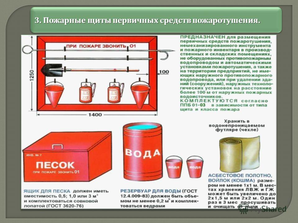 3. Пожарные щиты первичных средств пожаротушения.
