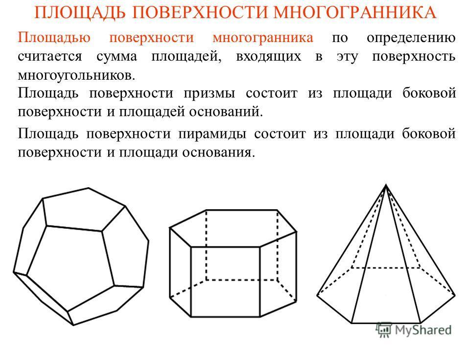 ПЛОЩАДЬ ПОВЕРХНОСТИ МНОГОГРАННИКА Площадью поверхности многогранника по определению считается сумма площадей, входящих в эту поверхность многоугольников. Площадь поверхности призмы состоит из площади боковой поверхности и площадей оснований. Площадь