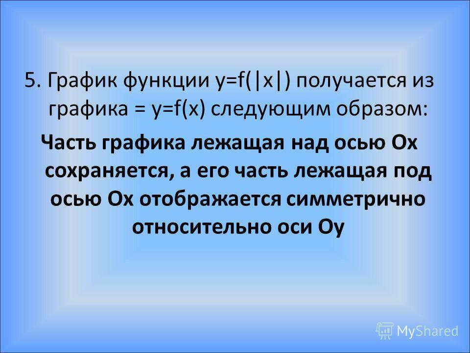 5. График функции y=f(|x|) получается из графика = y=f(x) следующим образом: Часть графика лежащая над осью Ох сохраняется, а его часть лежащая под осью Ох отображается симметрично относительно оси Оy