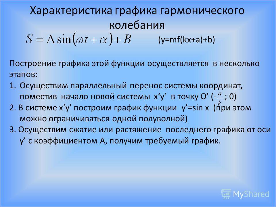 Характеристика графика гармонического колебания (y=mf(kx+a)+b) Построение графика этой функции осуществляется в несколько этапов: 1.Осуществим параллельный перенос системы координат, поместив начало новой системы ху в точку О (- ; 0) 2. В системе ху