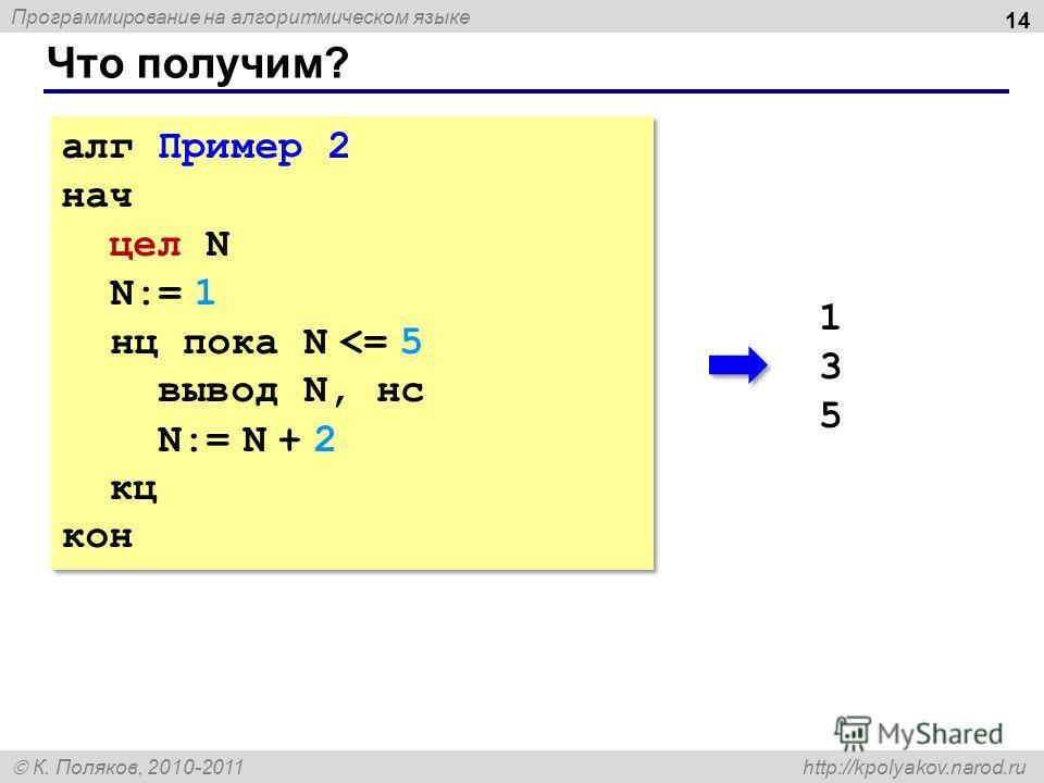 Программирование на алгоритмическом языке К. Поляков, 2010-2011 http://kpolyakov.narod.ru Что получим? 14 алг Пример 2 нач цел N N:= 1 нц пока N