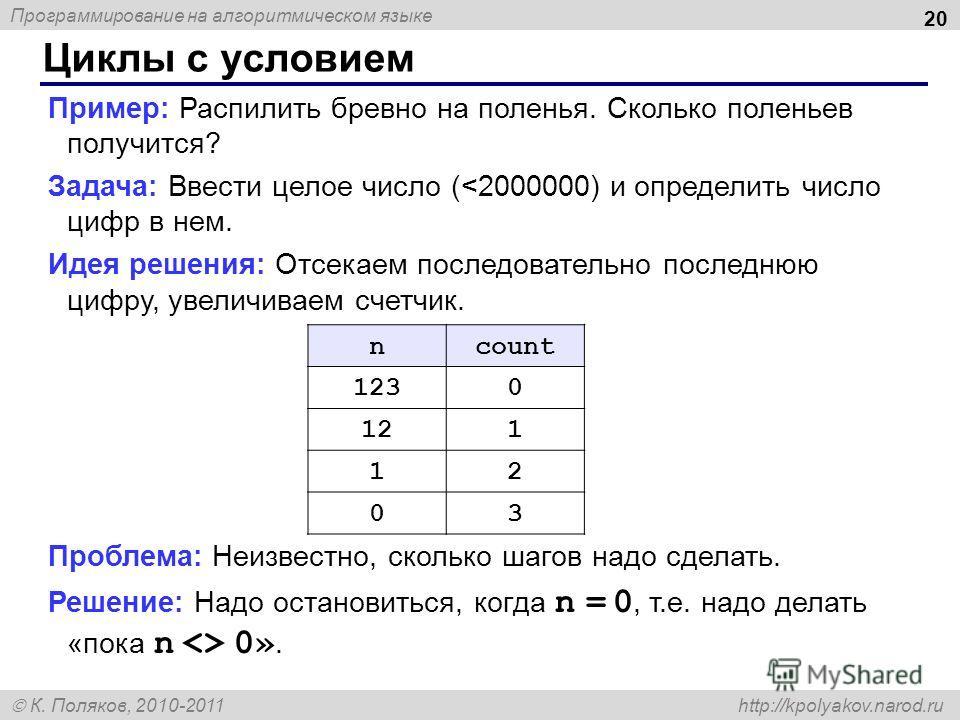 Программирование на алгоритмическом языке К. Поляков, 2010-2011 http://kpolyakov.narod.ru Циклы с условием 20 Пример: Распилить бревно на поленья. Сколько поленьев получится? Задача: Ввести целое число (