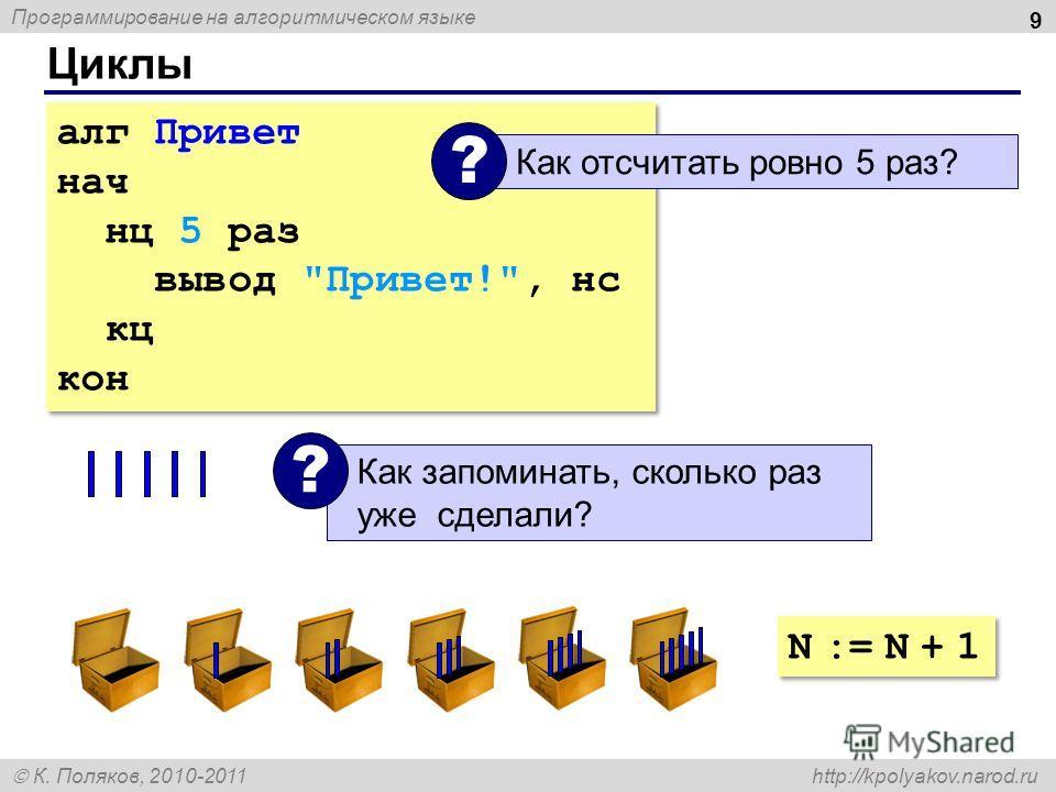 Программирование на алгоритмическом языке К. Поляков, 2010-2011 http://kpolyakov.narod.ru Циклы 9 алг Привет нач нц 5 раз вывод