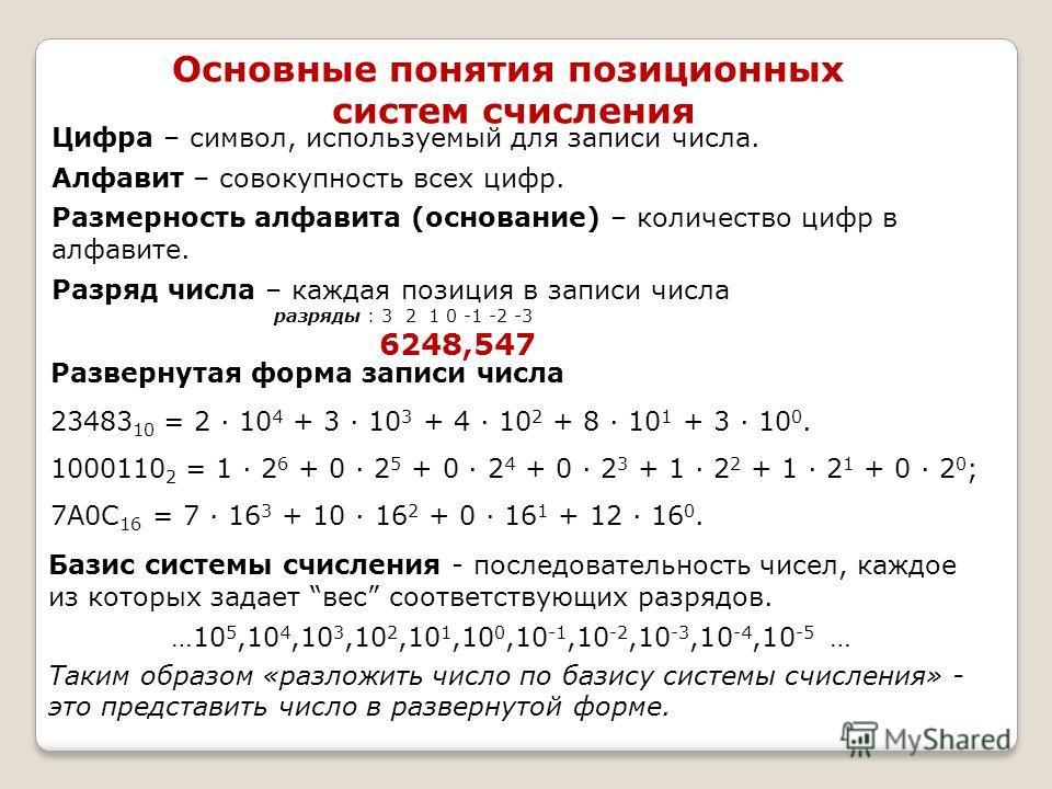 Основные понятия позиционных систем счисления Цифра – символ, используемый для записи числа. Алфавит – совокупность всех цифр. Размерность алфавита (основание) – количество цифр в алфавите. Разряд числа – каждая позиция в записи числа разряды : 3 2 1
