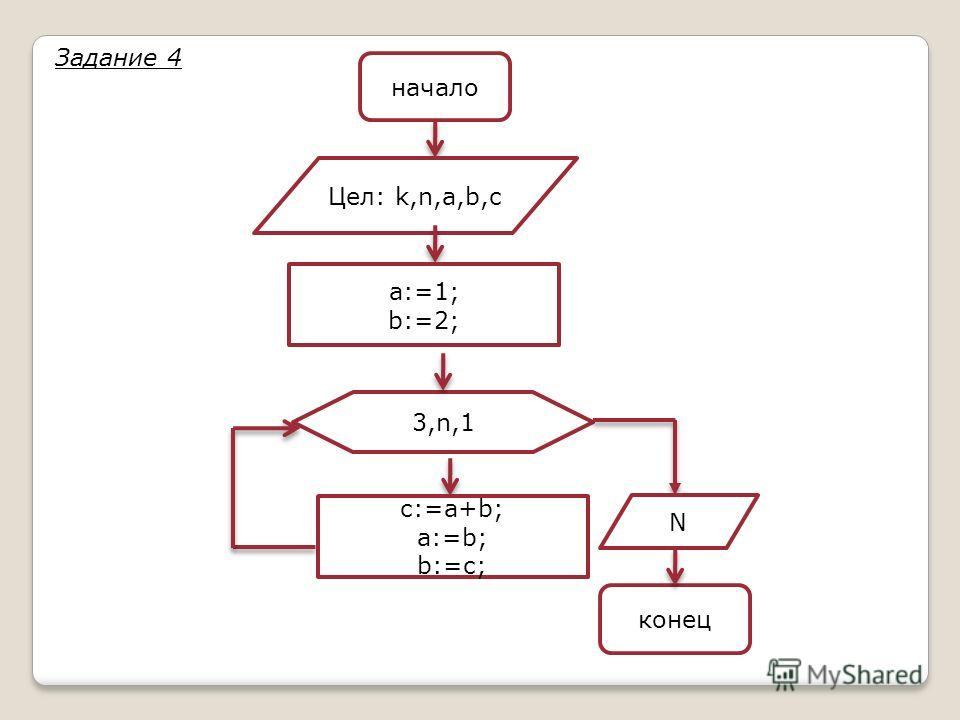 3,n,1 начало Цел: k,n,a,b,c a:=1; b:=2; c:=a+b; a:=b; b:=c; N конец Задание 4