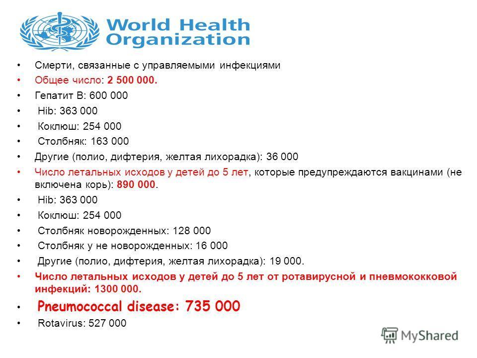 Смерти, связанные с управляемыми инфекциями Общее число: 2 500 000. Гепатит B: 600 000 Hib: 363 000 Коклюш: 254 000 Столбняк: 163 000 Другие (полио, дифтерия, желтая лихорадка): 36 000 Число летальных исходов у детей до 5 лет, которые предупреждаются