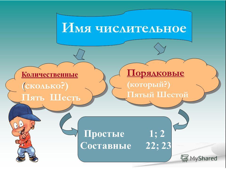 Имя числительное Количественные ( (сколько?) Пять Шесть Количественные ( (сколько?) Пять Шесть Порядковые (который?) Пятый Шестой Порядковые (который?) Пятый Шестой Простые 1; 2 Составные 22; 23