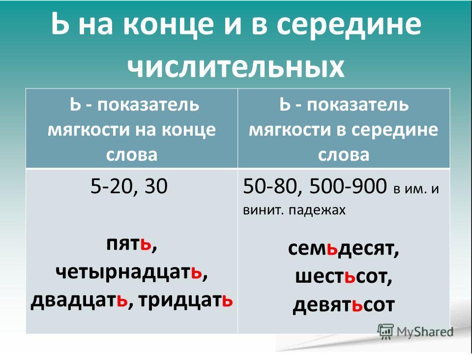 Ь на конце и в середине числительных Ь - показатель мягкости на конце слова Ь - показатель мягкости в середине слова 5-20, 30 пять, четырнадцать, двадцать, тридцать 50-80, 500-900 в им. и винит. падежах семьдесят, шестьсот, девятьсот