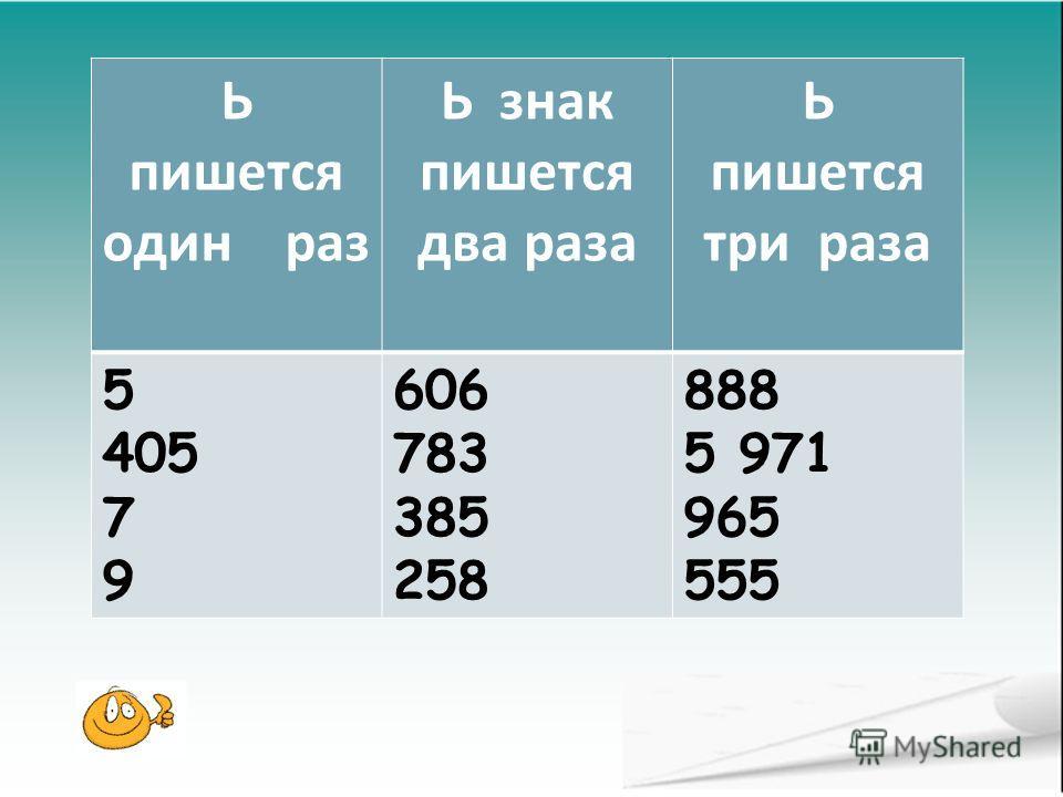 Ь пишется один раз Ь знак пишется два раза Ь пишется три раза 5 405 7 9 606 783 385 258 888 5 971 965 555