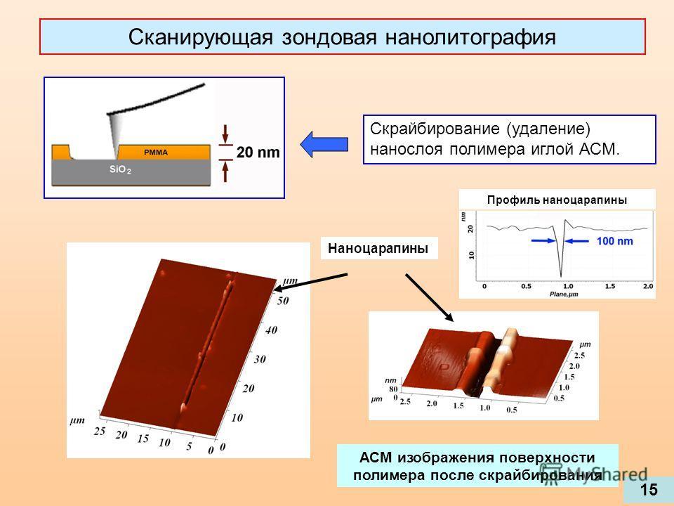 Сканирующая зондовая нанолитография Наноцарапины АСМ изображения поверхности полимера после скрайбирования 15 Скрайбирование (удаление) нанослоя полимера иглой АСМ. Профиль наноцарапины