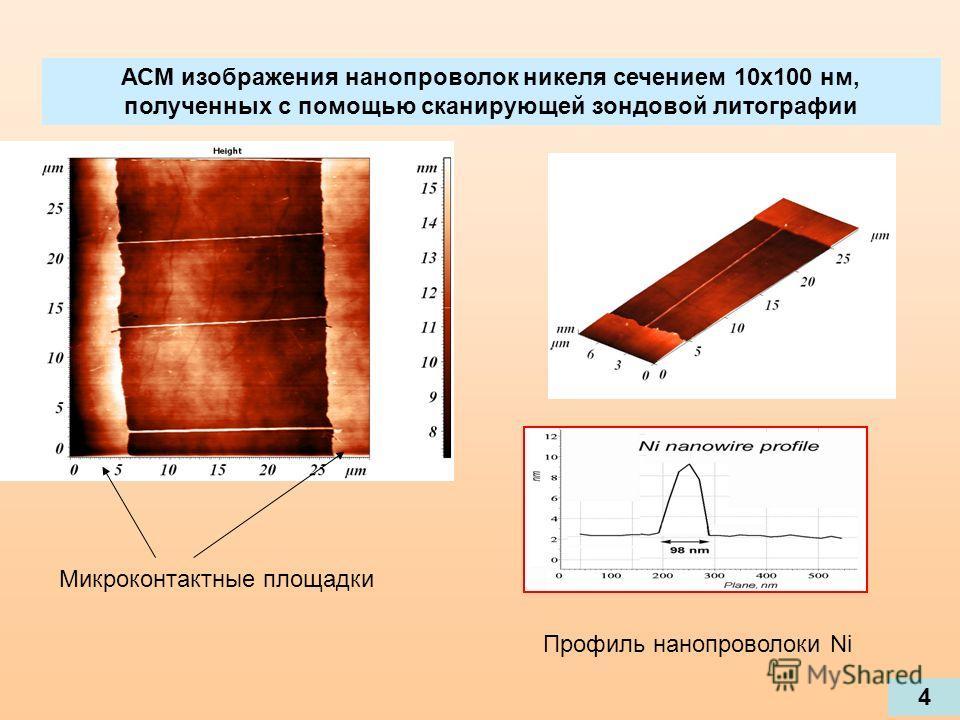 АСМ изображения нанопроволок никеля сечением 10х100 нм, полученных с помощью сканирующей зондовой литографии Микроконтактные площадки Профиль нанопроволоки Ni 4