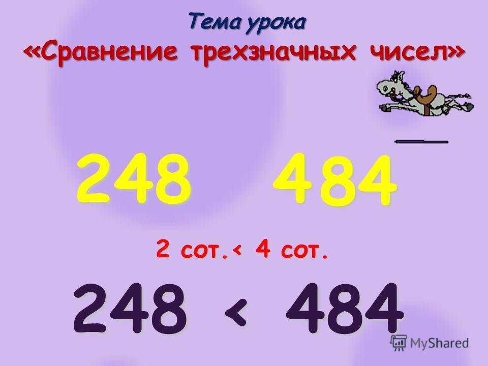 Темаурока Тема урока «Сравнение трехзначных чисел» 248 < 484 2484 84 2 сот.< 4 сот.