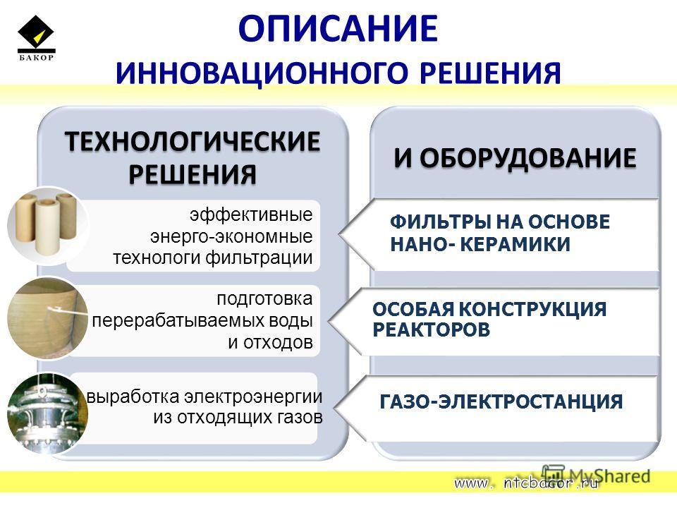 ОПИСАНИЕ ИННОВАЦИОННОГО РЕШЕНИЯ ОСОБАЯ КОНСТРУКЦИЯ РЕАКТОРОВ ФИЛЬТРЫ НА ОСНОВЕ НАНО- КЕРАМИКИ ГАЗО-ЭЛЕКТРОСТАНЦИЯ выработка электроэнергии из отходящих газов