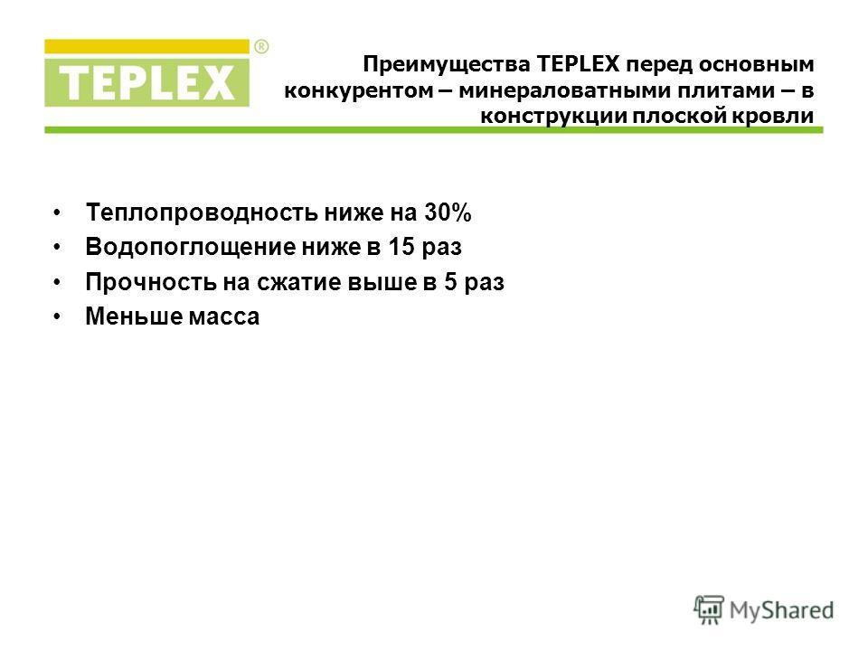 Теплопроводность ниже на 30% Водопоглощение ниже в 15 раз Прочность на сжатие выше в 5 раз Меньше масса Преимущества TEPLEX перед основным конкурентом – минераловатными плитами – в конструкции плоской кровли