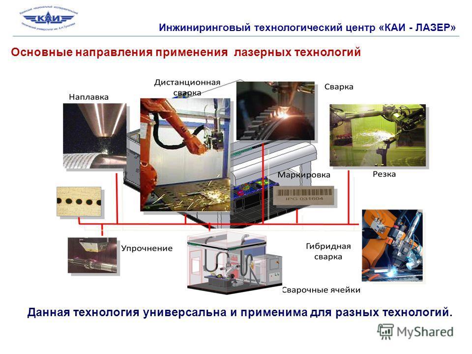 Инжиниринговый технологический центр «КАИ - ЛАЗЕР» Основные направления применения лазерных технологий Данная технология универсальна и применима для разных технологий.