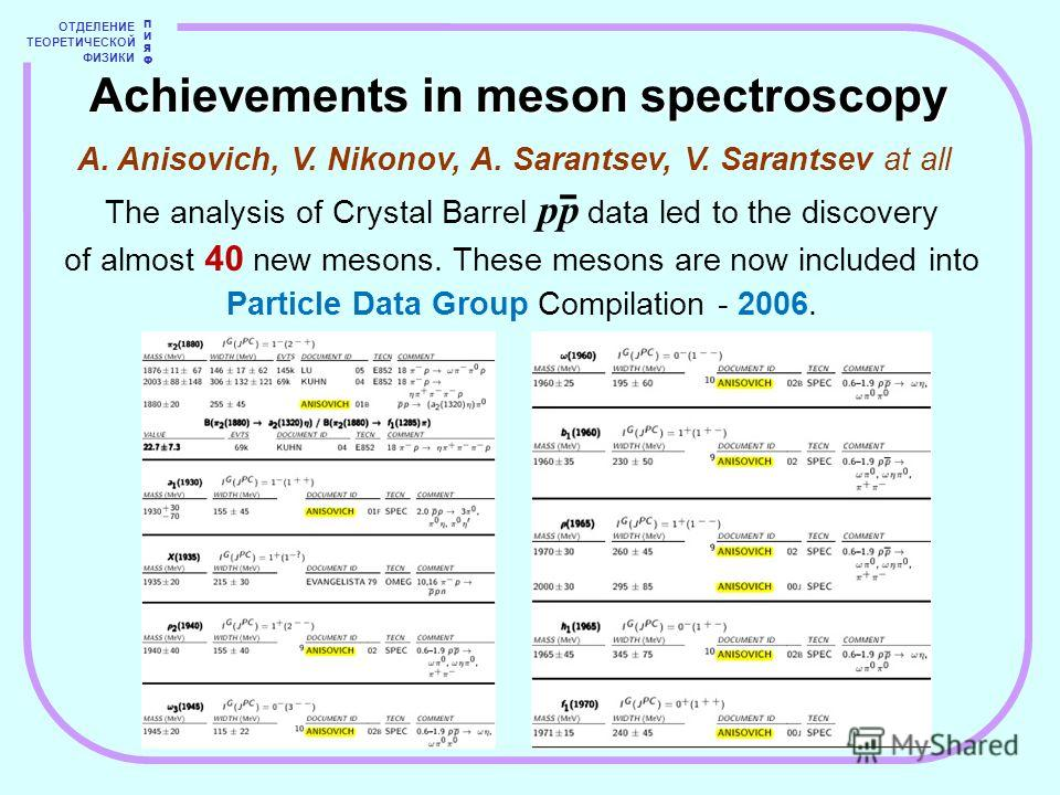 ОТДЕЛЕНИЕ ТЕОРЕТИЧЕСКОЙ ФИЗИКИ ПИЯФПИЯФ Achievements in meson spectroscopy A. Anisovich, V. Nikonov, A. Sarantsev, V. Sarantsev at all The analysis of Crystal Barrel pp data led to the discovery of almost 40 new mesons. These mesons are now included