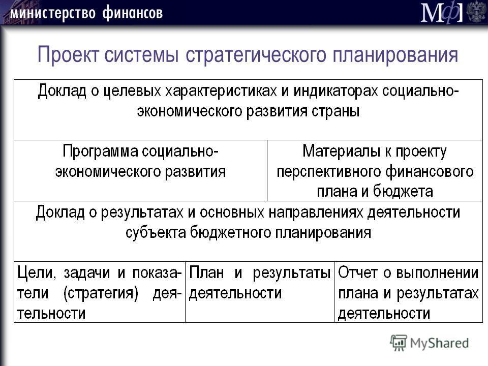 Проект системы стратегического планирования