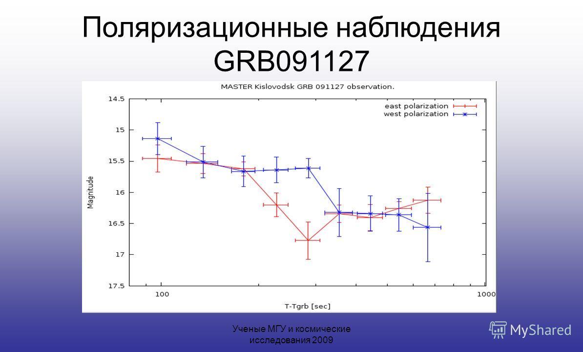Поляризационные наблюдения GRB091127 Ученые МГУ и космические исследования 2009