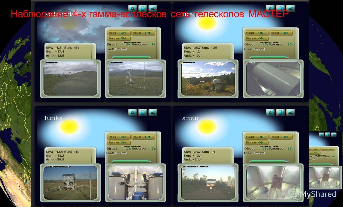 Ученые МГУ и космические исследования 2009 Наблюдение 4-х гамма-всплесков сеть телескопов МАСТЕР