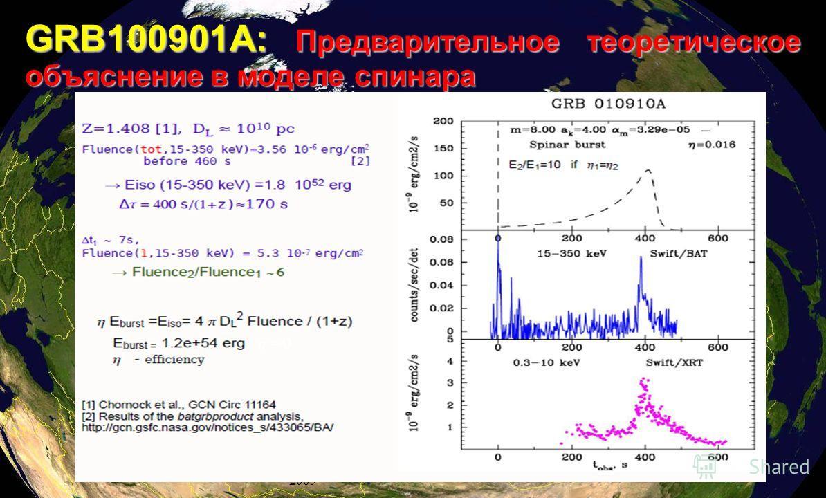 Ученые МГУ и космические исследования 2009 GRB100901A: Предварительное теоретическое объяснение в моделе спинара