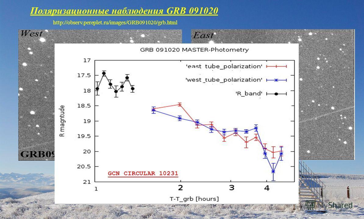 Поляризационные наблюдения GRB 091020 GCN CIRCULAR 10231 http://observ.pereplet.ru/images/GRB091020/grb.html