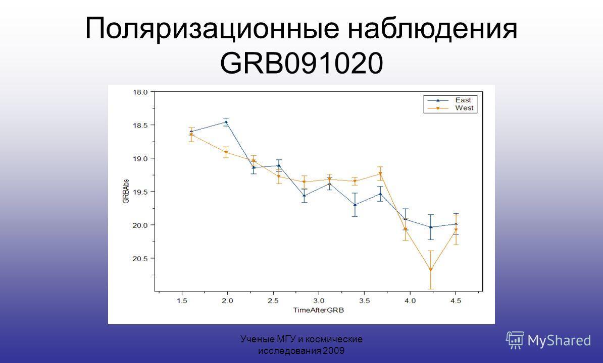 Поляризационные наблюдения GRB091020 Ученые МГУ и космические исследования 2009
