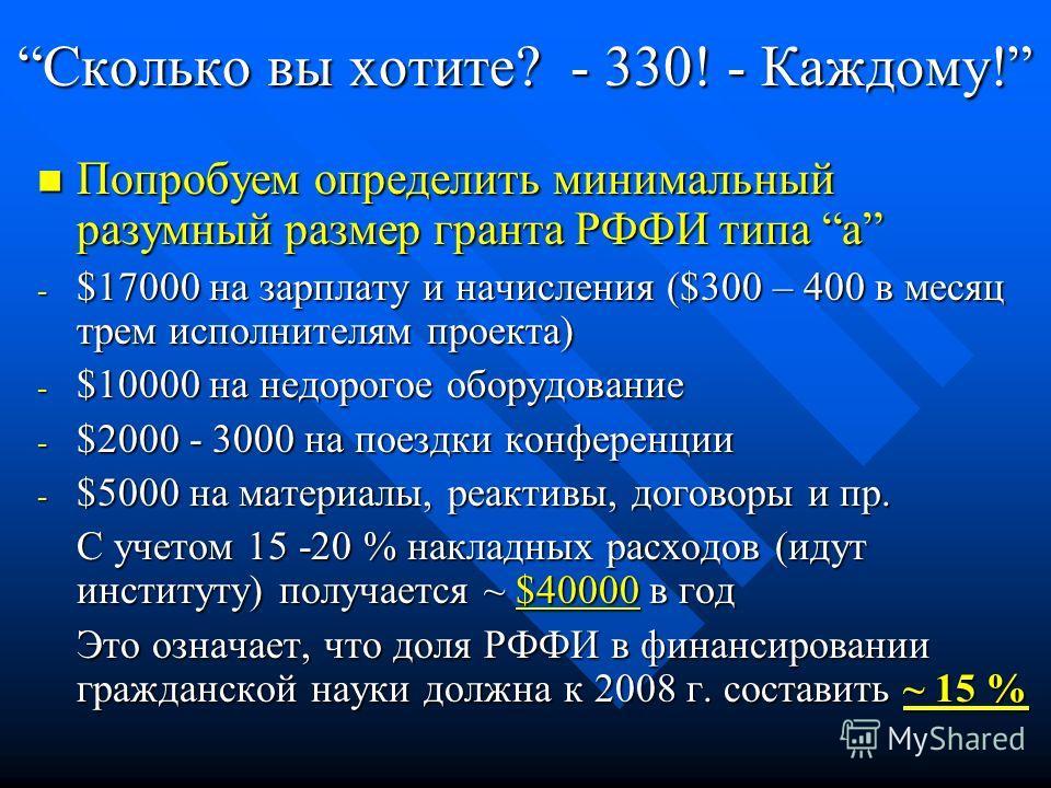 Сколько вы хотите? - 330! - Каждому!Сколько вы хотите? - 330! - Каждому! Попробуем определить минимальный разумный размер гранта РФФИ типа а Попробуем определить минимальный разумный размер гранта РФФИ типа а - $17000 на зарплату и начисления ($300 –