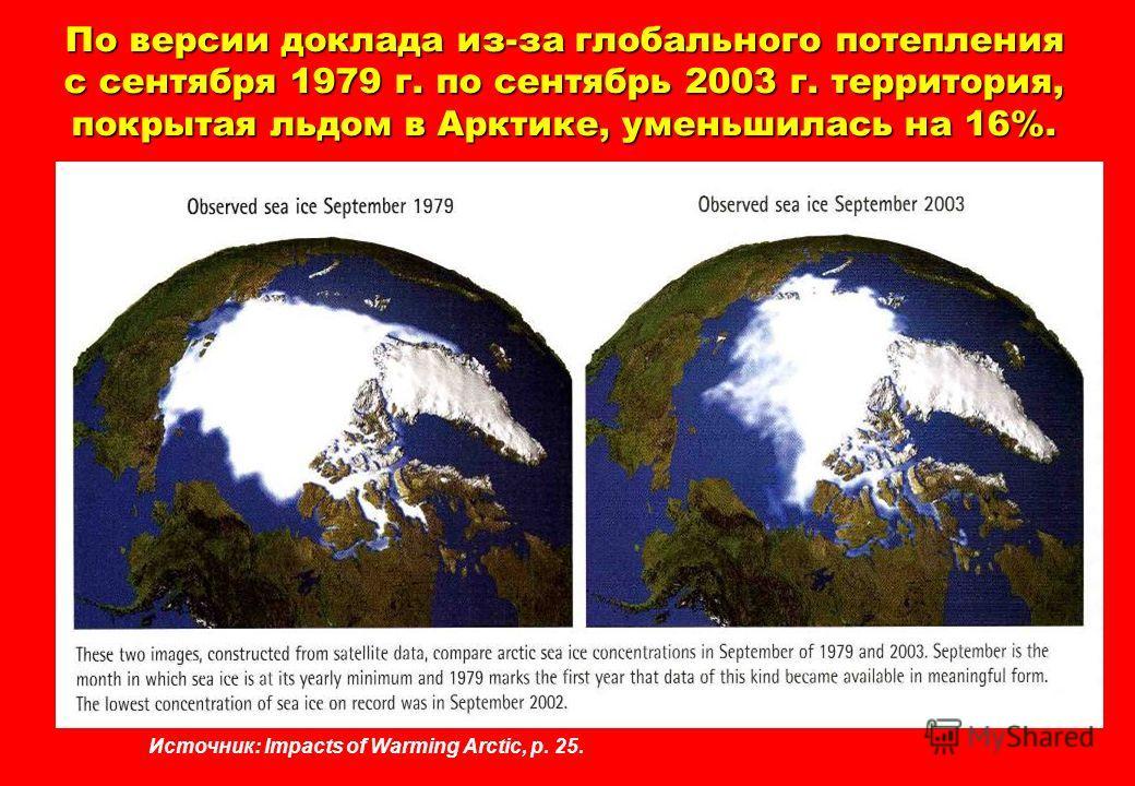 По версии доклада из-за глобального потепления с сентября 1979 г. по сентябрь 2003 г. территория, покрытая льдом в Арктике, уменьшилась на 16%. Источник: Impacts of Warming Arctic, p. 25.