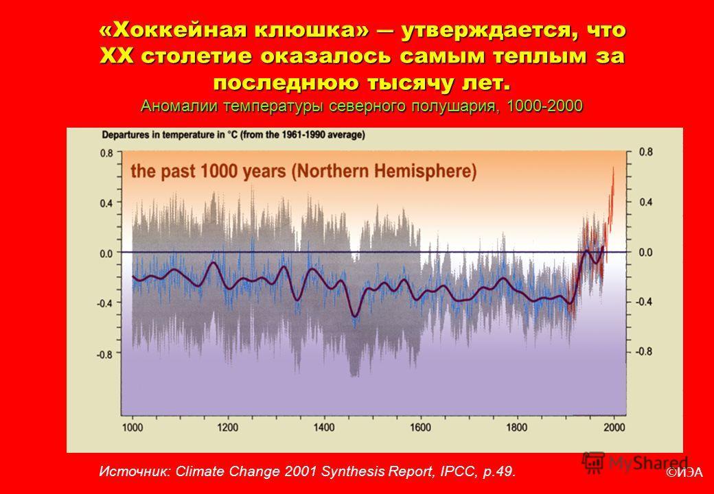 ©ИЭА «Хоккейная клюшка» утверждается, что ХX столетие оказалось самым теплым за последнюю тысячу лет. Аномалии температуры северного полушария, 1000-2000 Источник: Climate Change 2001 Synthesis Report, IPCC, p.49.