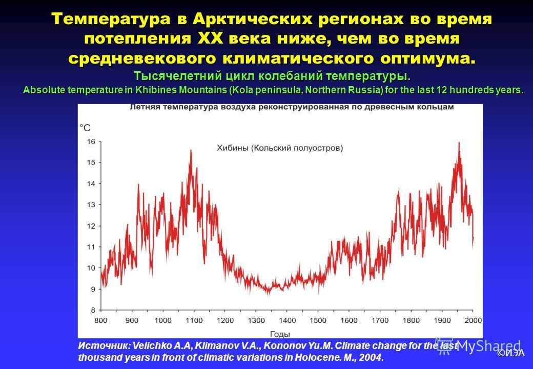 ©ИЭА Температура в Арктических регионах во время потепления ХХ века ниже, чем во время средневекового климатического оптимума. Тысячелетний цикл колебаний температуры. Absolute temperature in Khibines Mountains (Kola peninsula, Northern Russia) for t