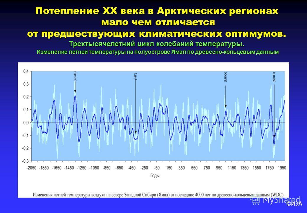 ©ИЭА Потепление ХХ века в Арктических регионах мало чем отличается мало чем отличается от предшествующих климатических оптимумов. Трехтысячелетний цикл колебаний температуры. Изменение летней температуры на полуострове Ямал по древесно-кольцевым данн