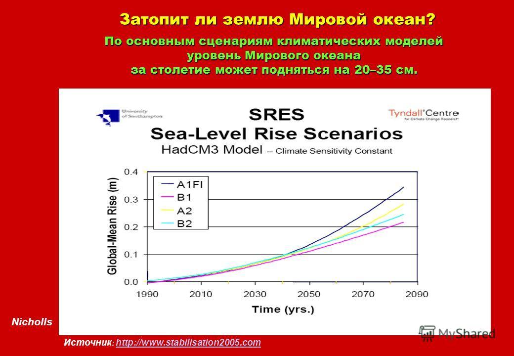 Nicholls Затопит ли землю Мировой океан? Источник : http://www.stabilisation2005.com http://www.stabilisation2005.com По основным сценариям климатических моделей уровень Мирового океана за столетие может подняться на 20–35 см.