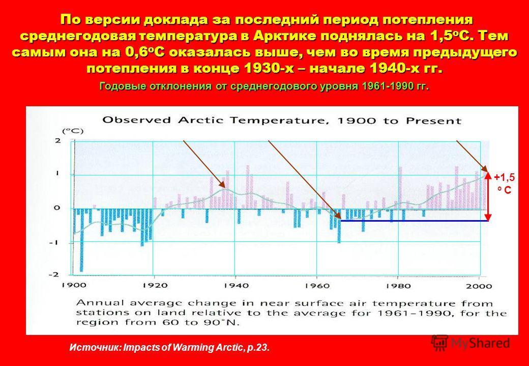 Источник: Impacts of Warming Arctic, p.23. По версии доклада за последний период потепления среднегодовая температура в Арктике поднялась на 1,5 о С. Тем самым она на 0,6 о С оказалась выше, чем во время предыдущего потепления в конце 1930-х – начале