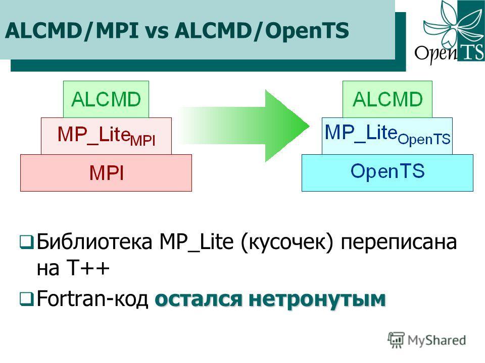 Click to edit Master title style ALCMD/MPI vs ALCMD/OpenTS Библиотека MP_Lite (кусочек) переписана на T++ остался нетронутым Fortran-код остался нетронутым