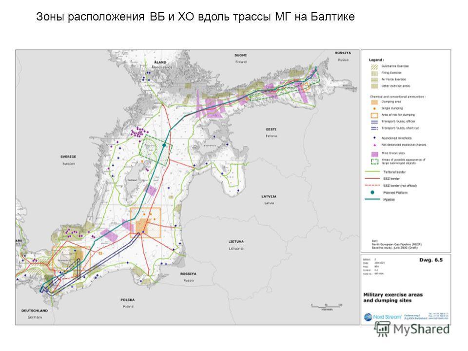 Зоны расположения ВБ и ХО вдоль трассы МГ на Балтике