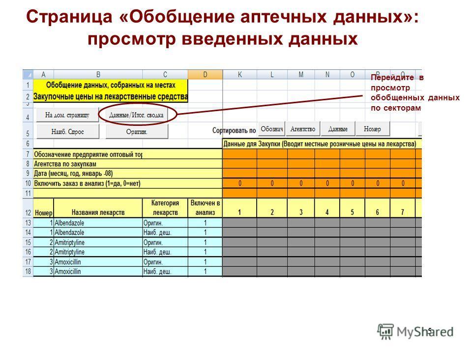 5 Страница «Обобщение аптечных данных»: просмотр введенных данных Перейдите в просмотр обобщенных данных по секторам