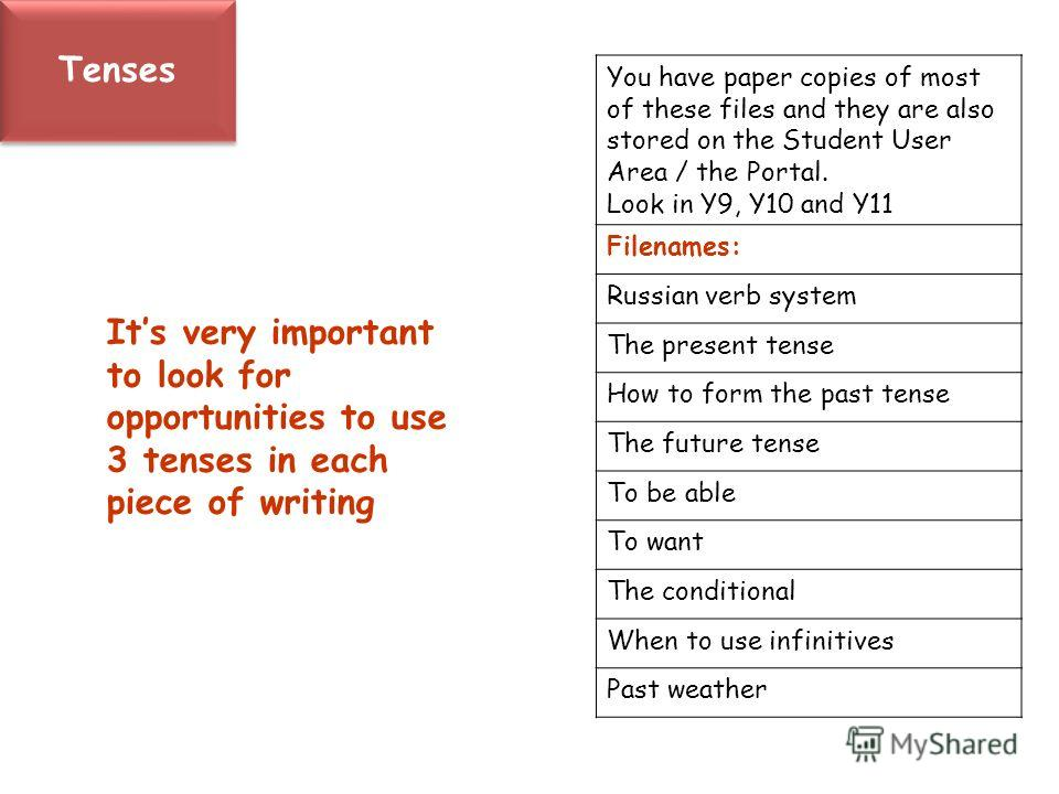 Tenses You have paper copies of most of these files and they are also stored on the Student User Area / the Portal. Look in Y9, Y10 and Y11 Filenames: Russian verb system The present tense How to form the past tense The future tense To be able To wan