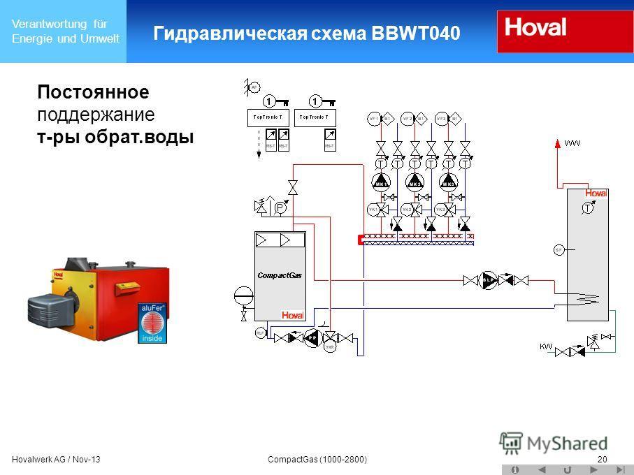 Verantwortung für Energie und Umwelt Hovalwerk AG / Nov-13CompactGas (1000-2800)20 Гидравлическая схема BBWT040 Постоянное поддержание т-ры обрат.воды