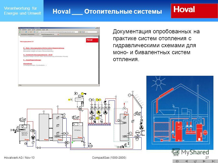 Verantwortung für Energie und Umwelt Hovalwerk AG / Nov-13CompactGas (1000-2800)27 Hoval ___ Отопительные системы Документация опробованных на практике систем отопления с гидравлическими схемами для моно- и бивалентных систем отпления.