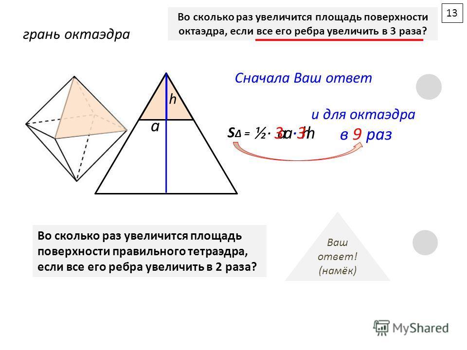а h ½·½·а· h3а3а·3h·3h в 9 раз Сначала Ваш ответ 9 Во сколько раз увеличится площадь поверхности правильного тетраэдра, если все его ребра увеличить в 2 раза? а 2а2а 2h2h 4 Ваш ответ! (намёк) 13 Во сколько раз увеличится площадь поверхности октаэдра,