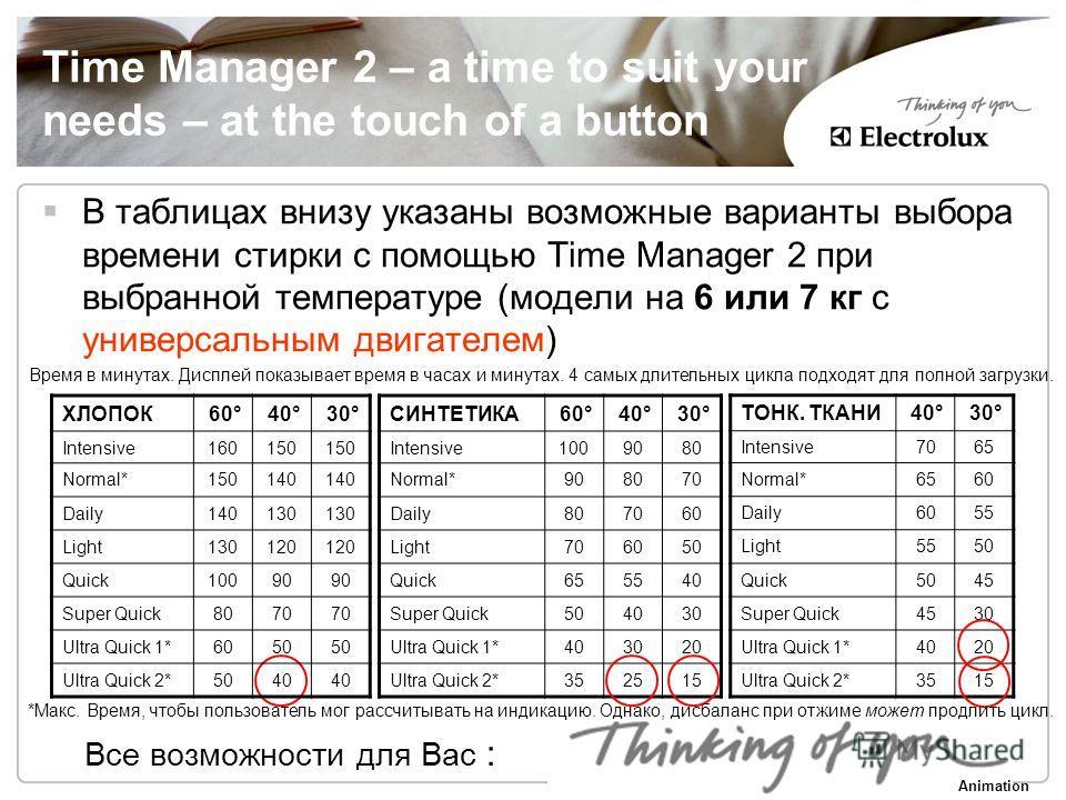 13 Time Manager 2 – a time to suit your needs – at the touch of a button В таблицах внизу указаны возможные варианты выбора времени стирки с помощью Time Manager 2 при выбранной температуре (модели на 6 или 7 кг с универсальным двигателем) Все возмож