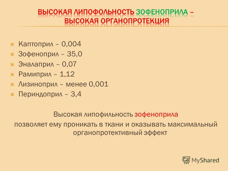 Каптоприл – 0,004 Зофеноприл – 35,0 Эналаприл – 0,07 Рамиприл – 1,12 Лизиноприл – менее 0,001 Периндоприл – 3,4 Высокая липофильность зофеноприла позволяет ему проникать в ткани и оказывать максимальный органопротективный эффект