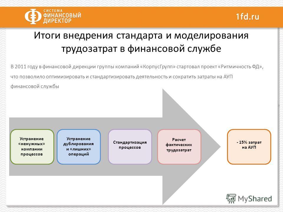 Итоги внедрения стандарта и моделирования трудозатрат в финансовой службе В 2011 году в финансовой дирекции группы компаний «КорпусГрупп» стартовал проект «Ритмичность ФД», что позволило оптимизировать и стандартизировать деятельность и сократить зат
