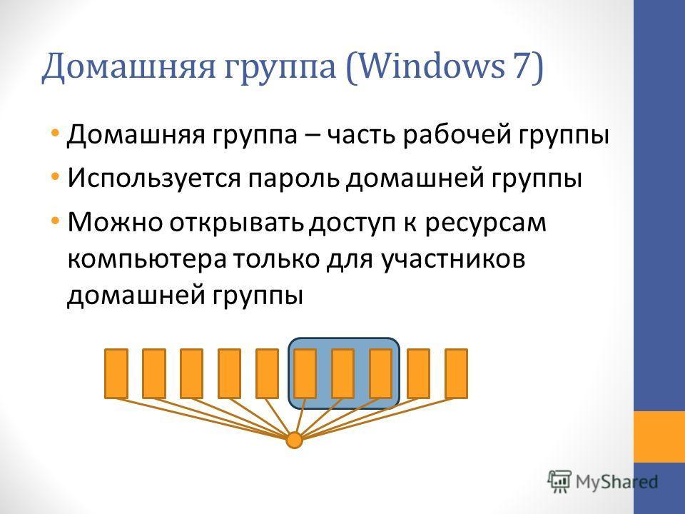 Домашняя группа (Windows 7) Домашняя группа – часть рабочей группы Используется пароль домашней группы Можно открывать доступ к ресурсам компьютера только для участников домашней группы