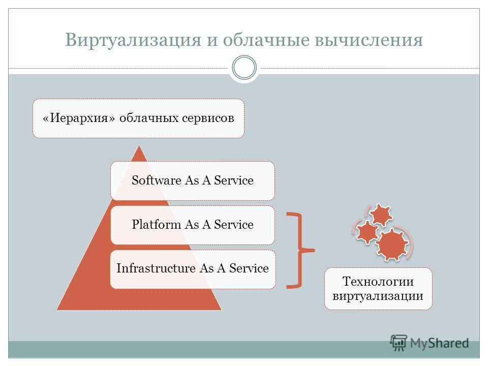 Виртуализация и облачные вычисления Software As A ServicePlatform As A ServiceInfrastructure Аs А Service«Иерархия» облачных сервисов Технологии виртуализации