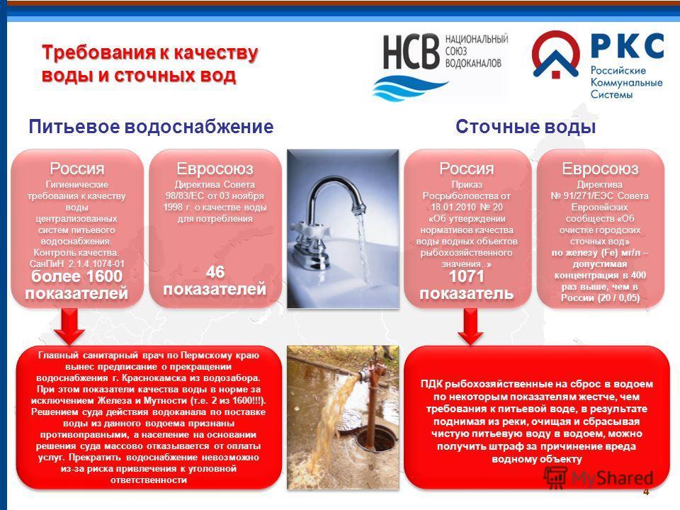 4 Требования к качеству воды и сточных вод Питьевое водоснабжениеСточные воды Россия Гигиенические требования к качеству воды централизованных систем питьевого водоснабжения. Контроль качества. СанПиН 2.1.4.1074-01 более 1600 показателей Россия Гигие