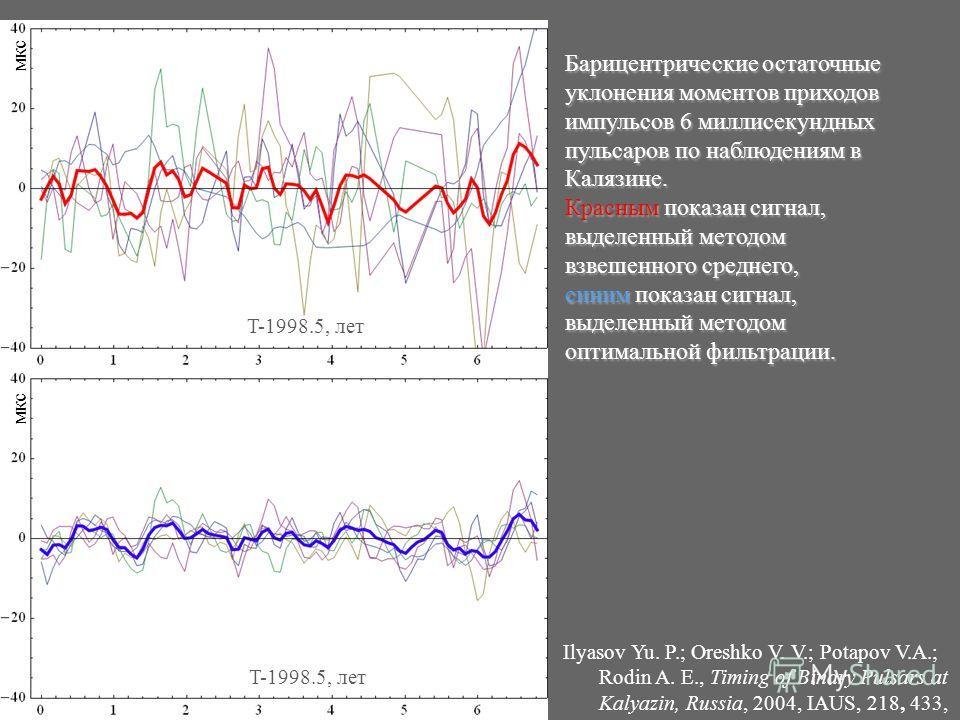 T-1998.5, лет Барицентрические остаточные уклонения моментов приходов импульсов 6 миллисекундных пульсаров по наблюдениям в Калязине. Красным показан сигнал, выделенный методом взвешенного среднего, синим показан сигнал, выделенный методом оптимально
