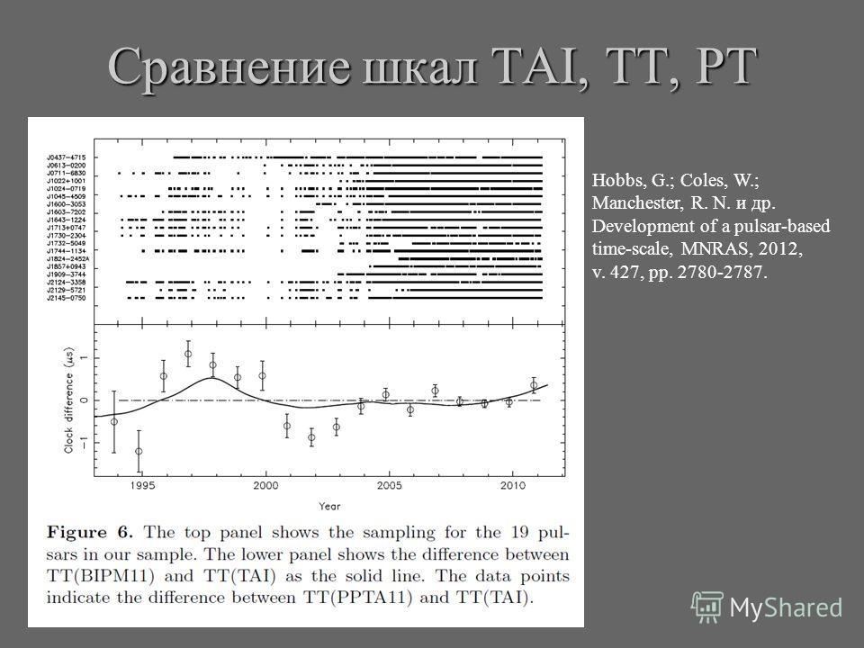 Сравнение шкал TAI, TT, PT Hobbs, G.; Coles, W.; Manchester, R. N. и др. Development of a pulsar-based time-scale, MNRAS, 2012, v. 427, pp. 2780-2787.